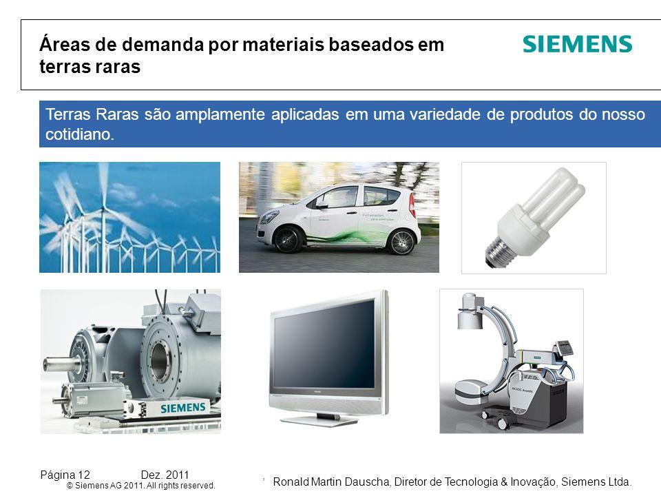 Áreas de demanda por materiais baseados em terras raras