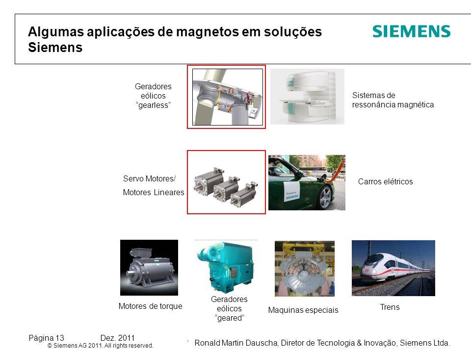 Algumas aplicações de magnetos em soluções Siemens