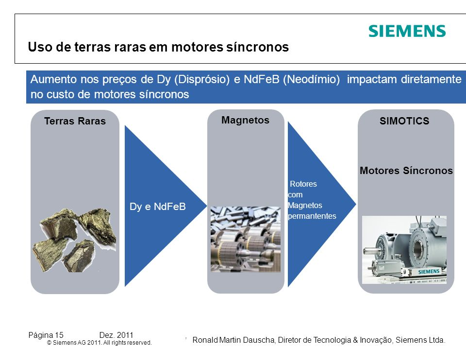 Uso de terras raras em motores síncronos