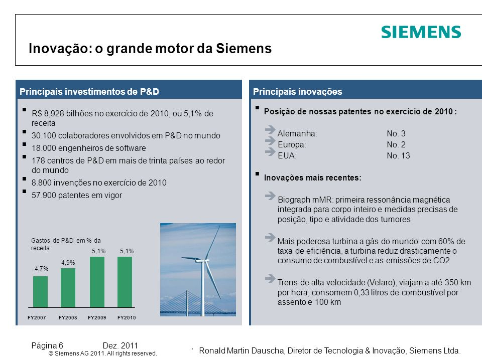 Inovação: o grande motor da Siemens
