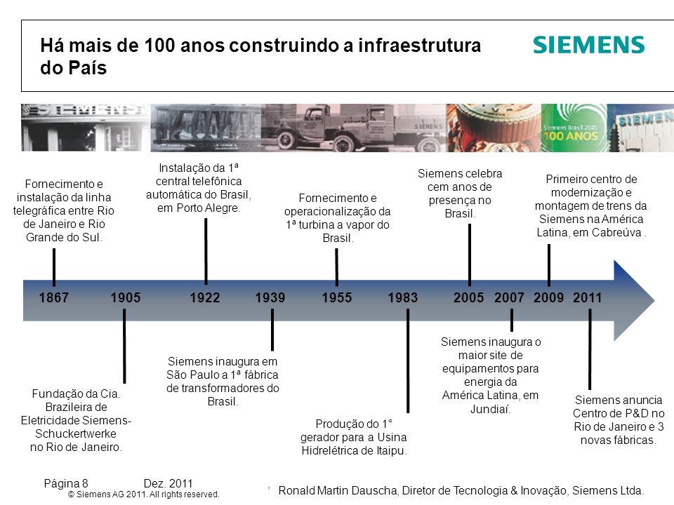 Há mais de 100 anos construindo a infraestrutura do País