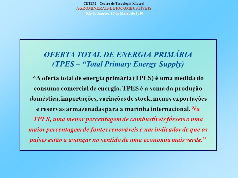 OFERTA TOTAL DE ENERGIA PRIMÁRIA (TPES – Total Primary Energy Supply)
