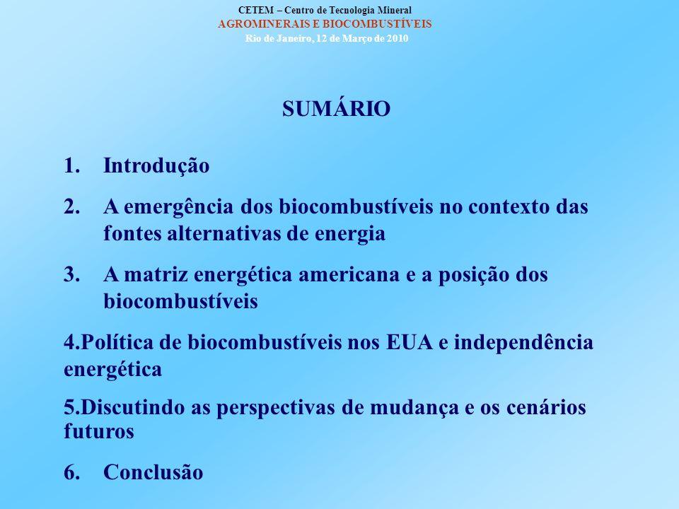 3. A matriz energética americana e a posição dos biocombustíveis