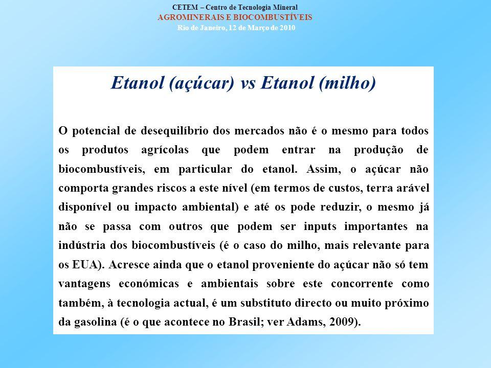 Etanol (açúcar) vs Etanol (milho)