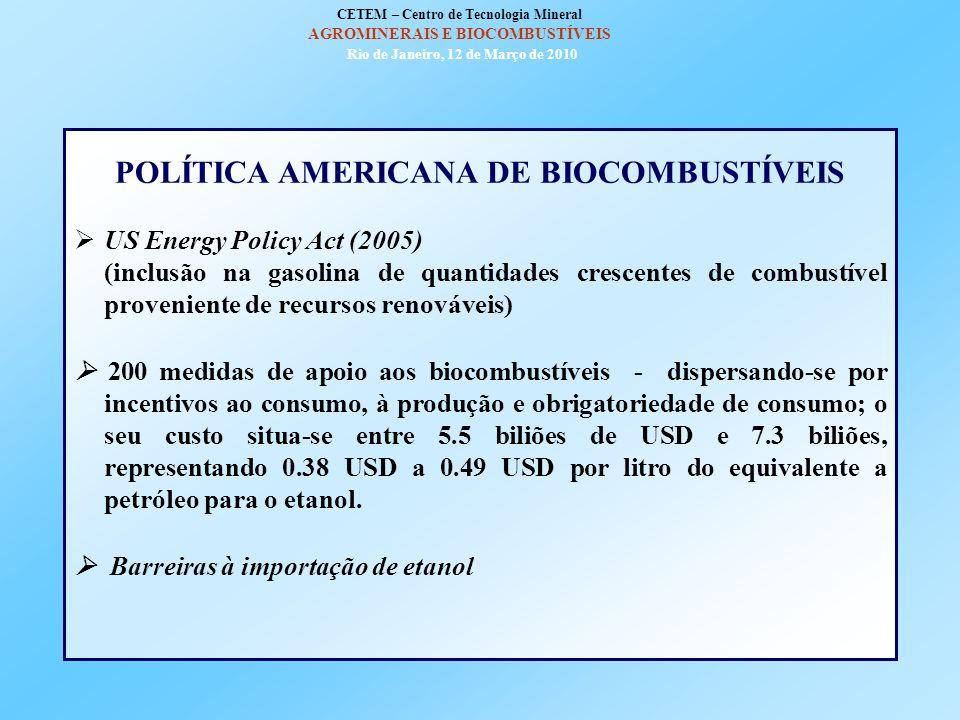 POLÍTICA AMERICANA DE BIOCOMBUSTÍVEIS