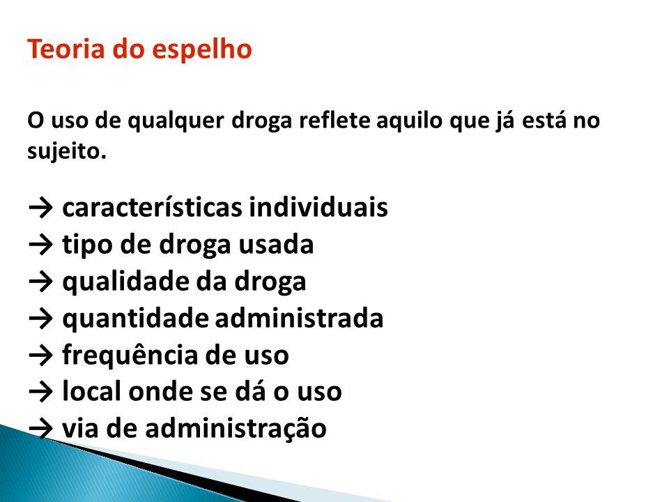→ características individuais → tipo de droga usada