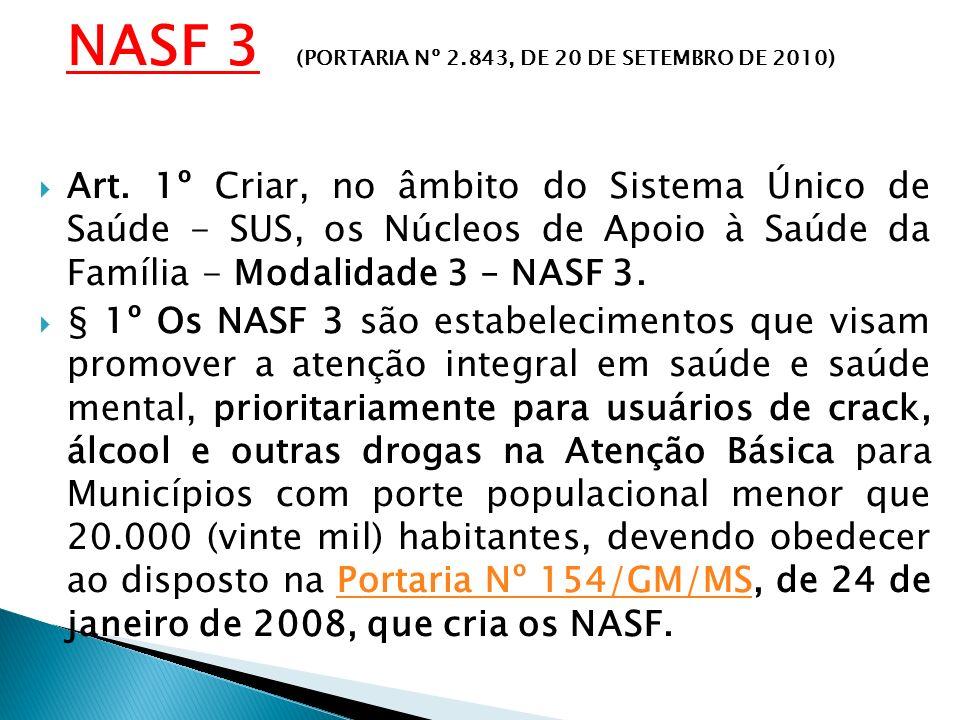 NASF 3 (PORTARIA Nº 2.843, DE 20 DE SETEMBRO DE 2010)