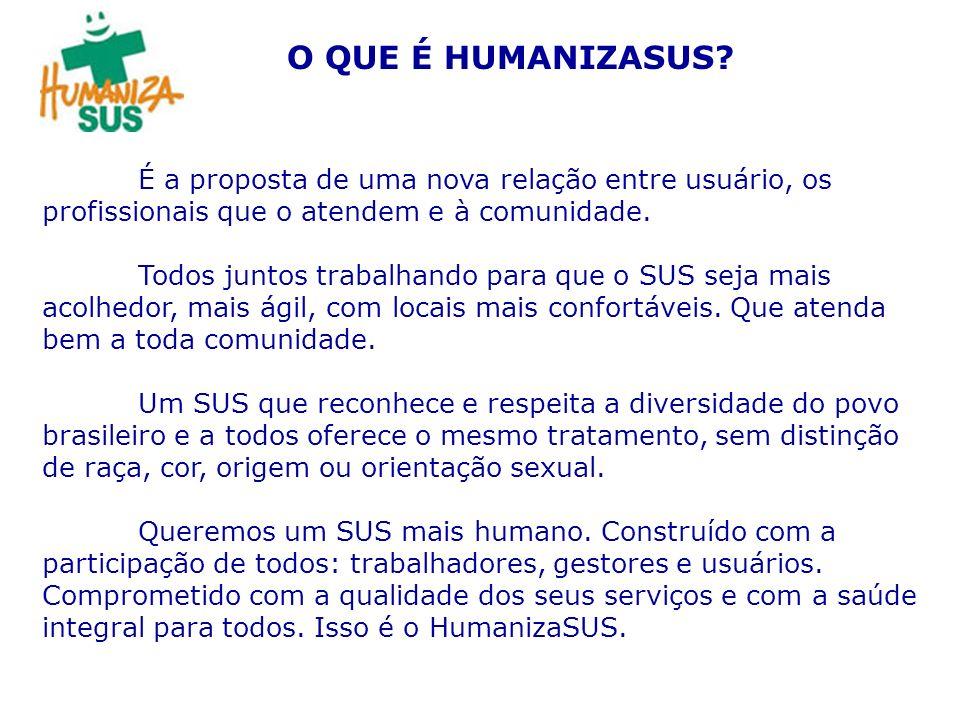 O QUE É HUMANIZASUS