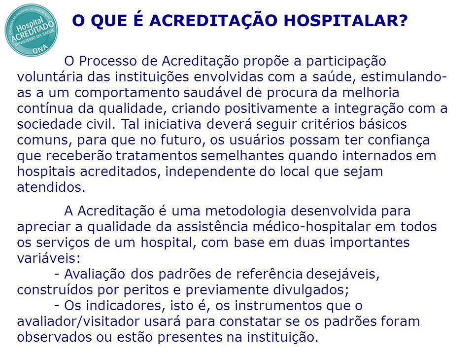 O QUE É ACREDITAÇÃO HOSPITALAR