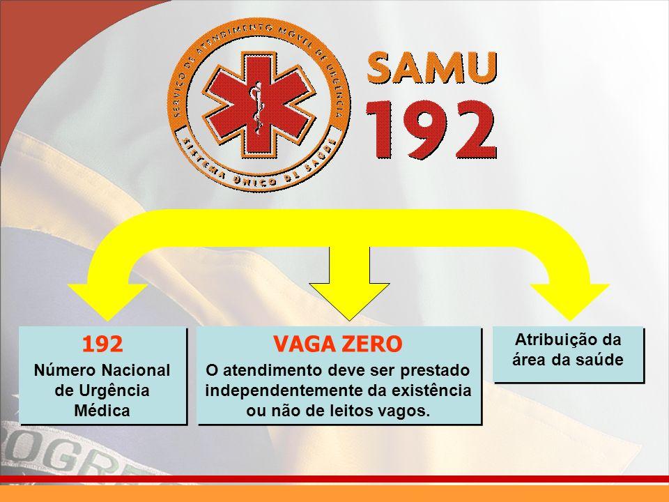 Número Nacional de Urgência Médica Atribuição da área da saúde