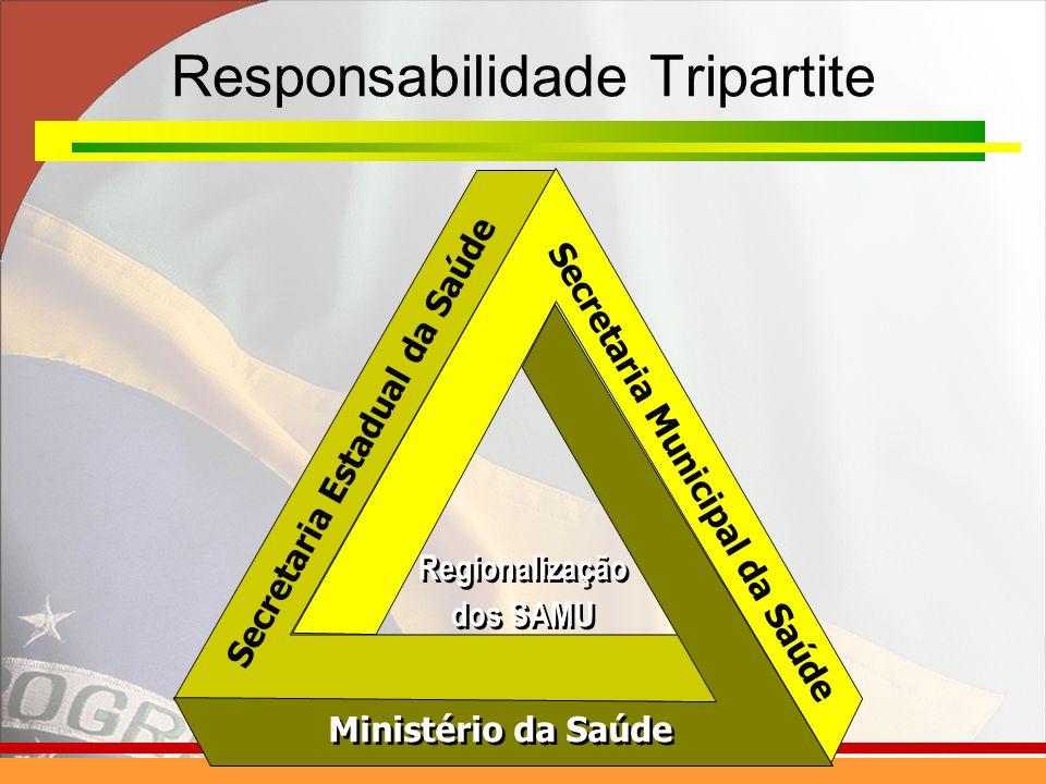 Responsabilidade Tripartite