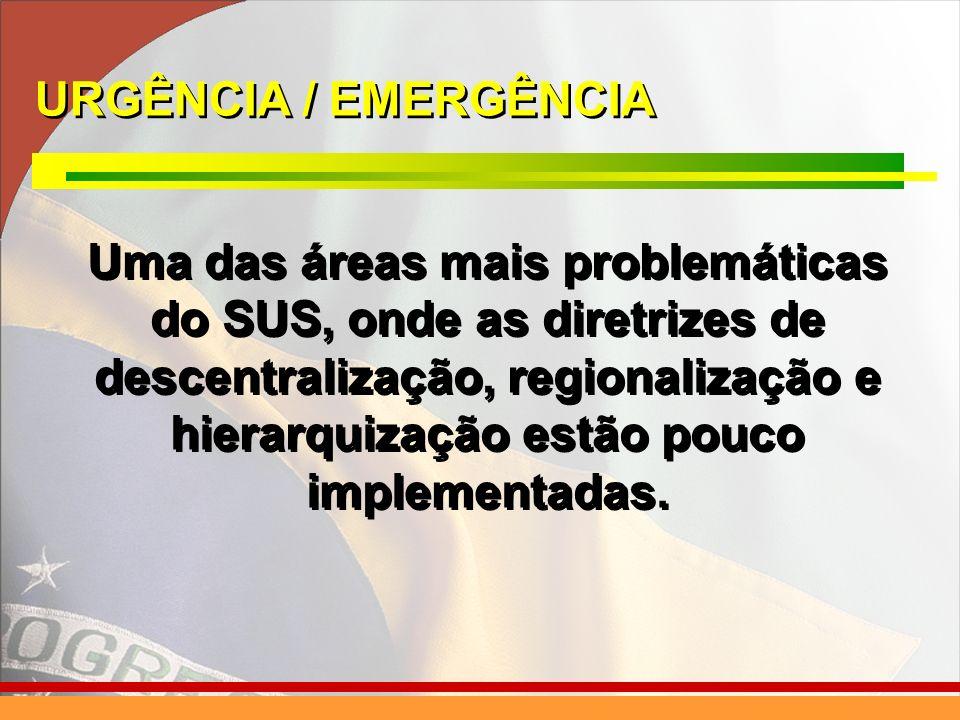 URGÊNCIA / EMERGÊNCIA