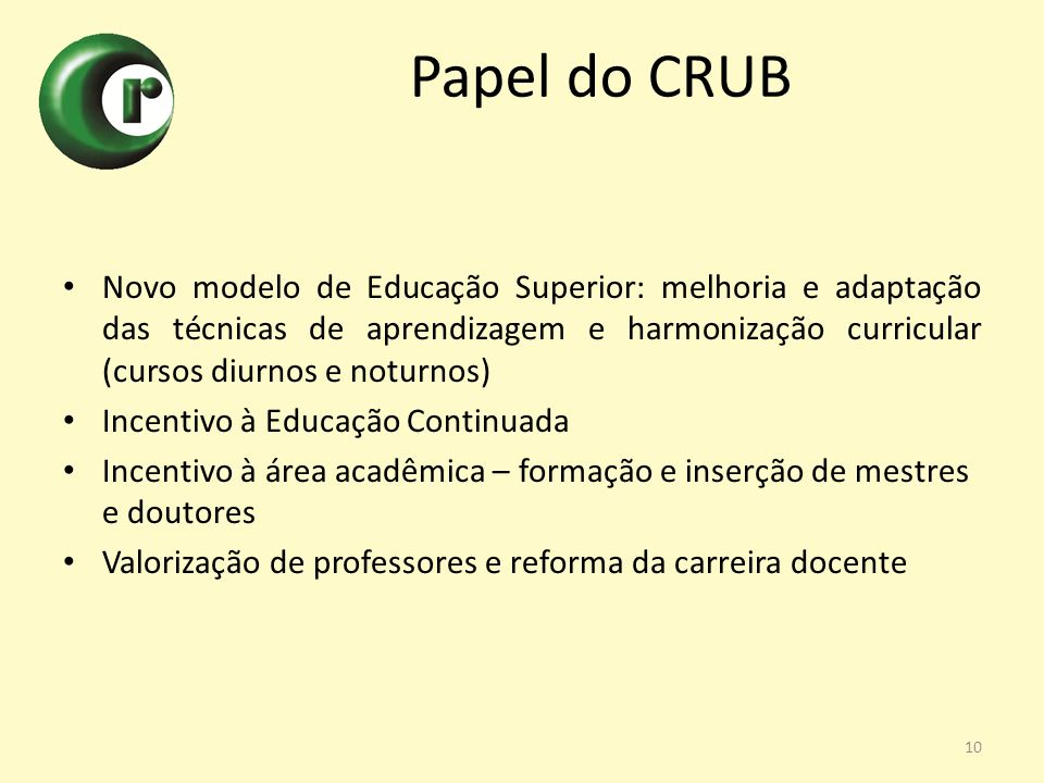 Papel do CRUB