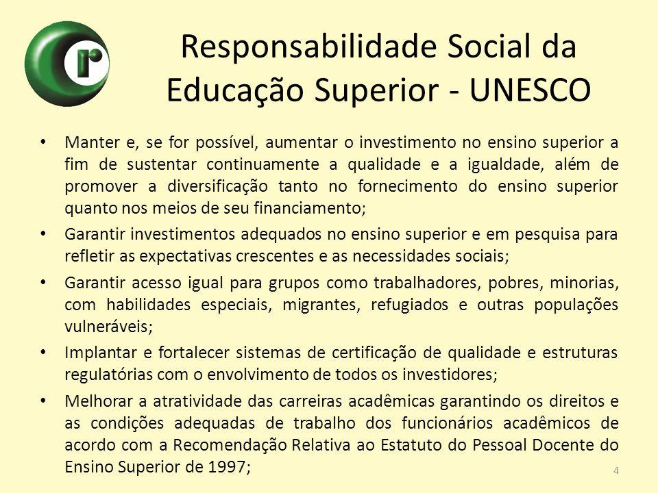 Responsabilidade Social da Educação Superior - UNESCO