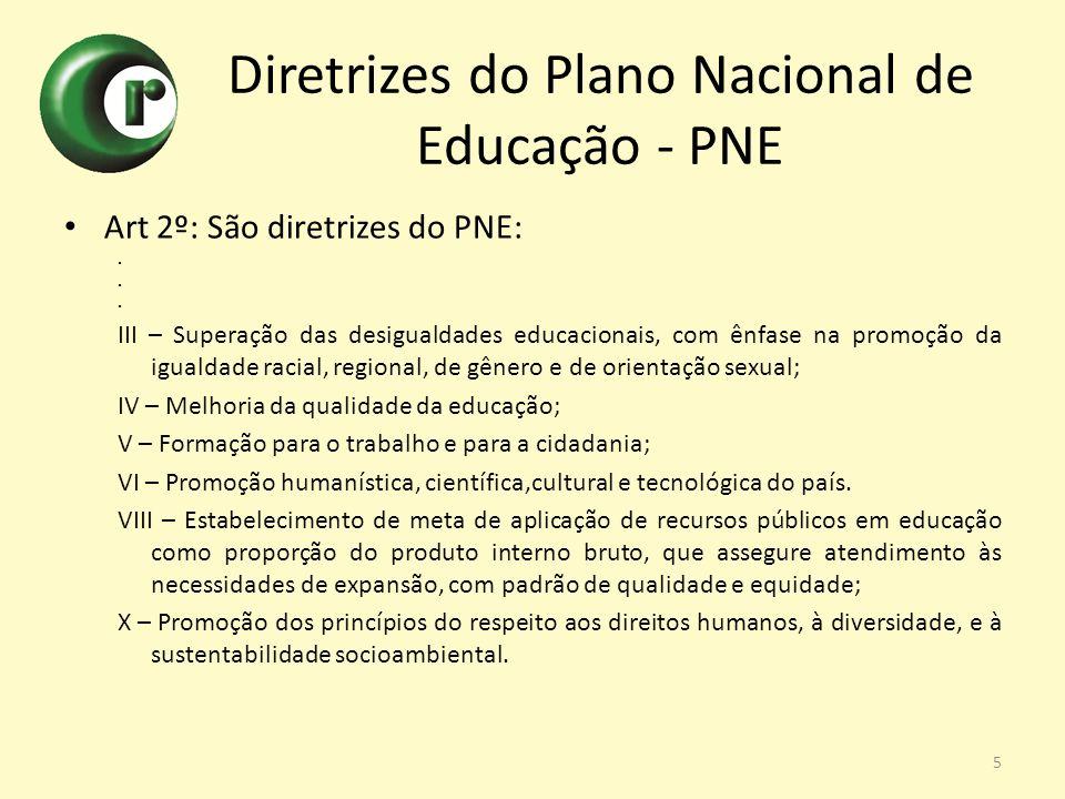 Diretrizes do Plano Nacional de Educação - PNE