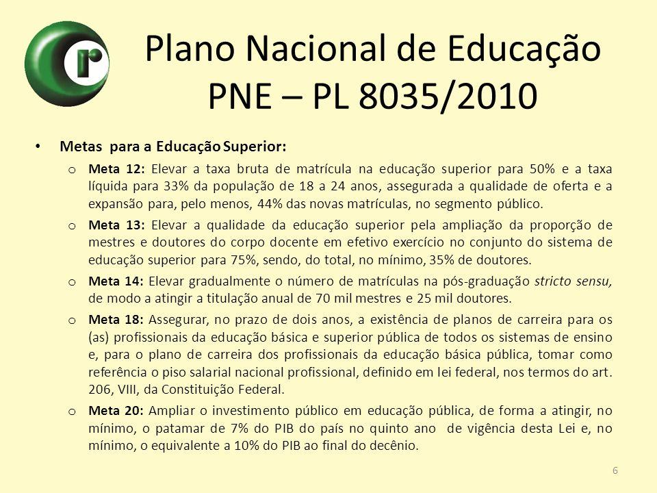 Plano Nacional de Educação PNE – PL 8035/2010