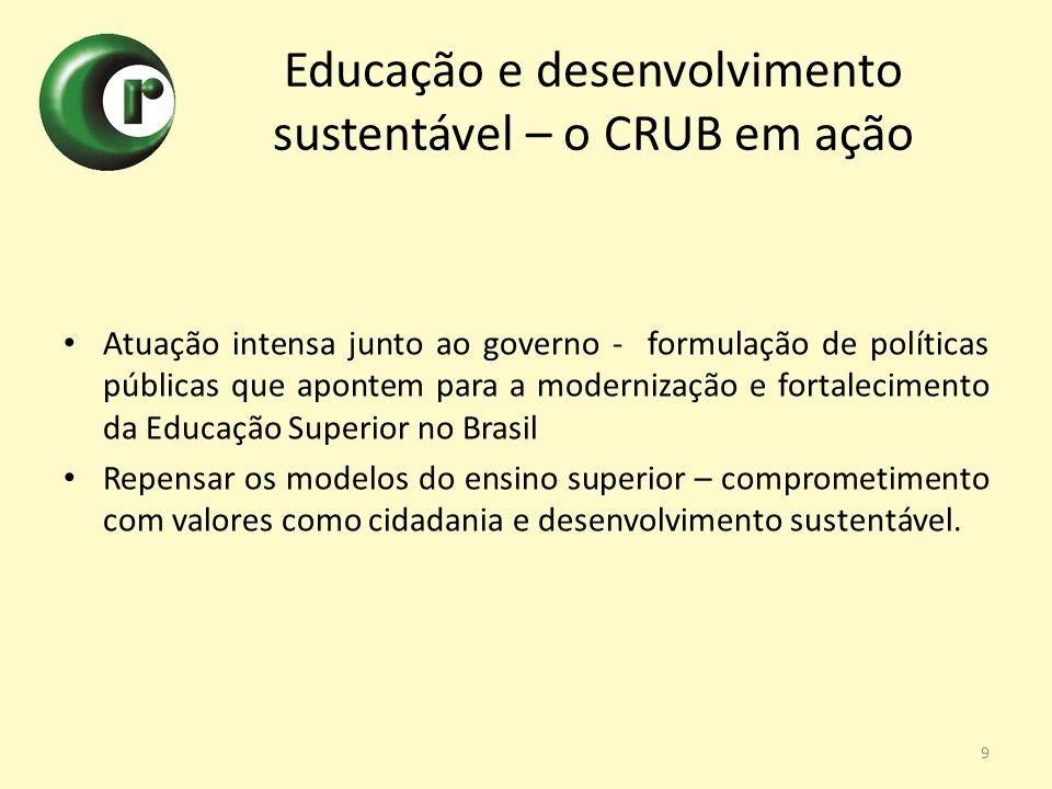 Educação e desenvolvimento sustentável – o CRUB em ação
