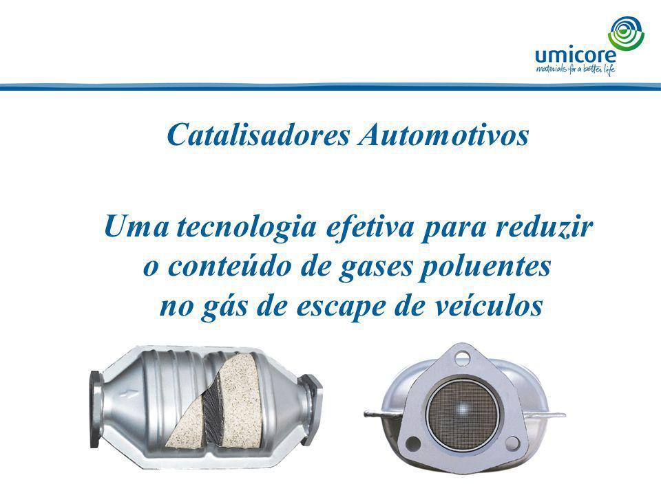 Catalisadores Automotivos Uma tecnologia efetiva para reduzir