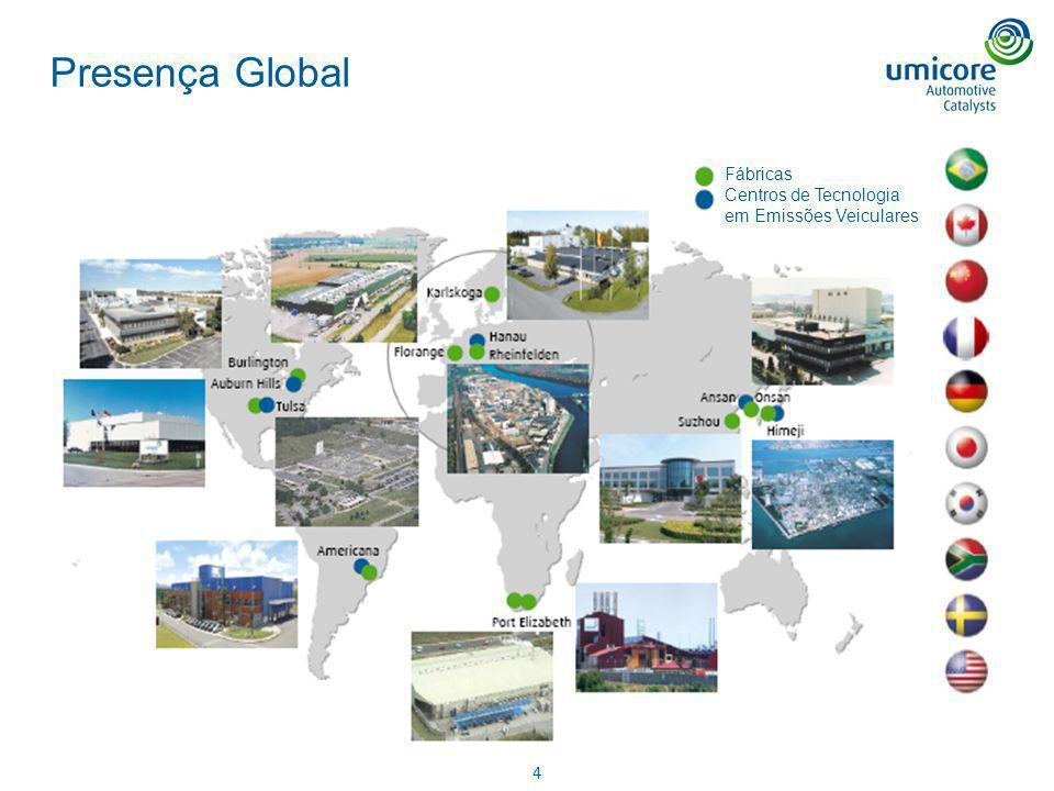 Presença Global Fábricas Centros de Tecnologia em Emissões Veiculares