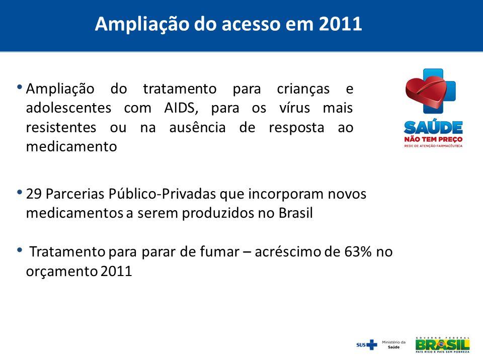 Ampliação do acesso em 2011