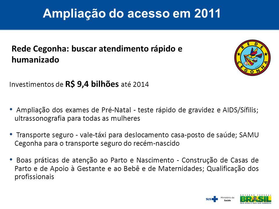 Ampliação do acesso em 2011Rede Cegonha: buscar atendimento rápido e humanizado. Investimentos de R$ 9,4 bilhões até 2014.