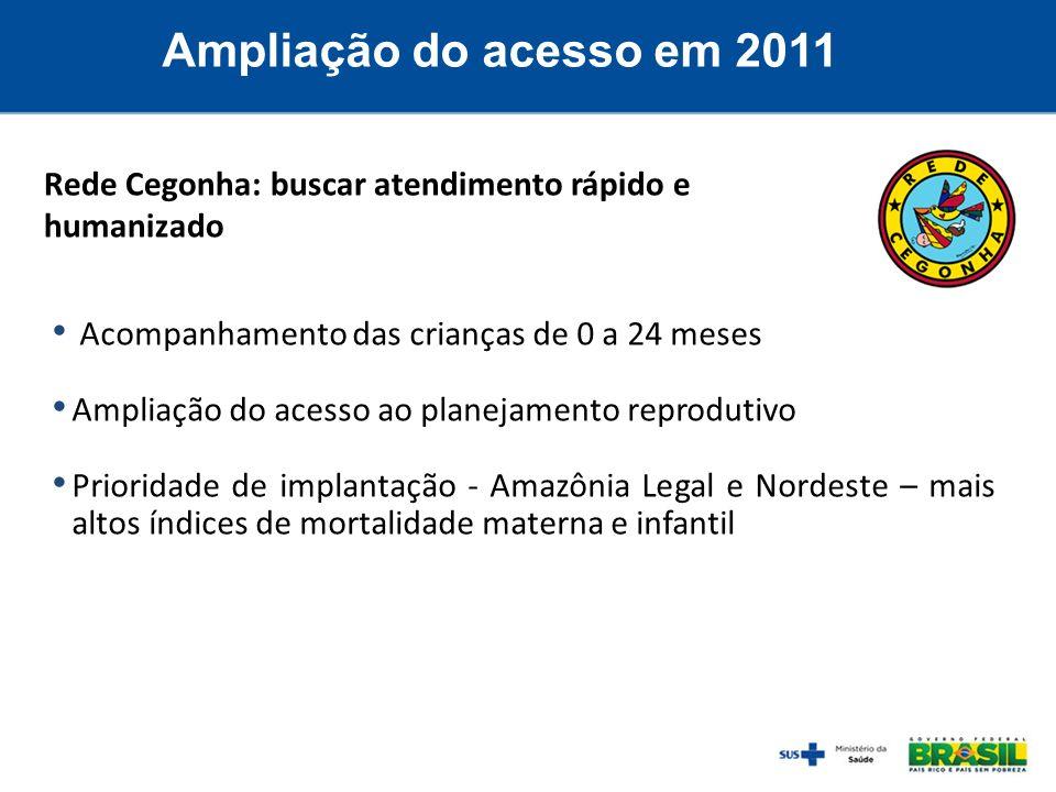 Ampliação do acesso em 2011Rede Cegonha: buscar atendimento rápido e humanizado. Acompanhamento das crianças de 0 a 24 meses.