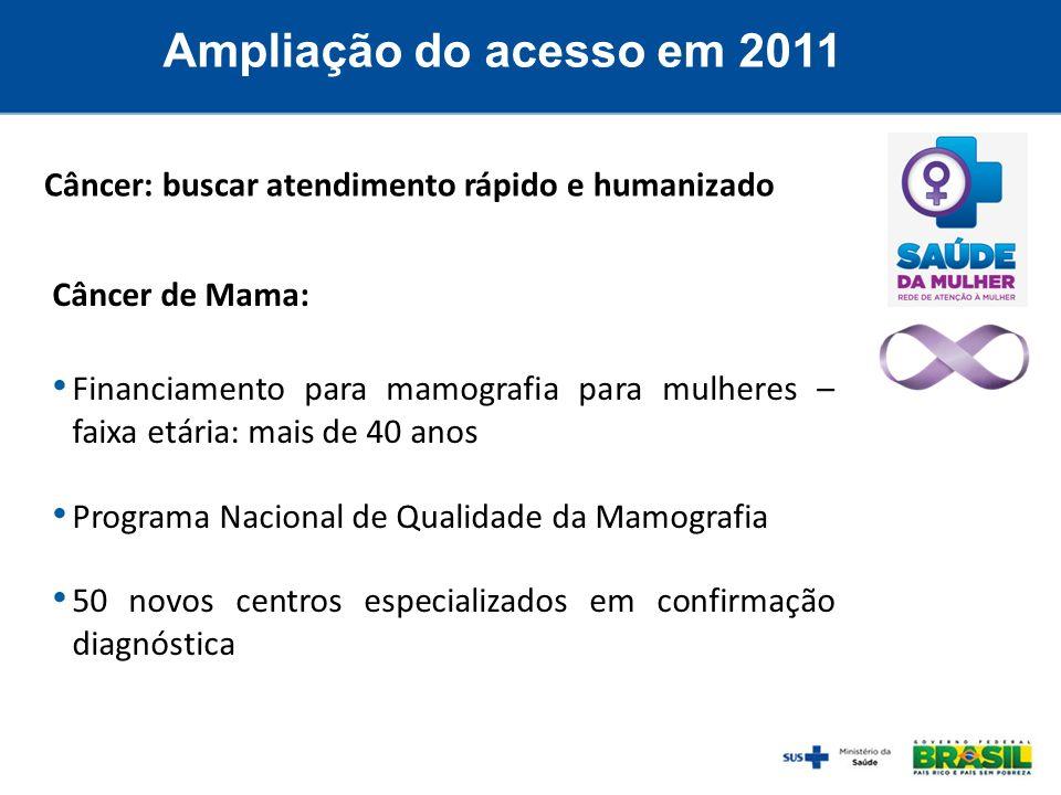 Ampliação do acesso em 2011Câncer: buscar atendimento rápido e humanizado. Câncer de Mama:
