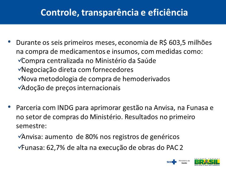 Controle, transparência e eficiência
