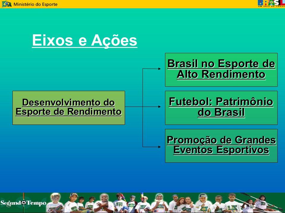 Eixos e Ações Brasil no Esporte de Alto Rendimento Futebol: Patrimônio