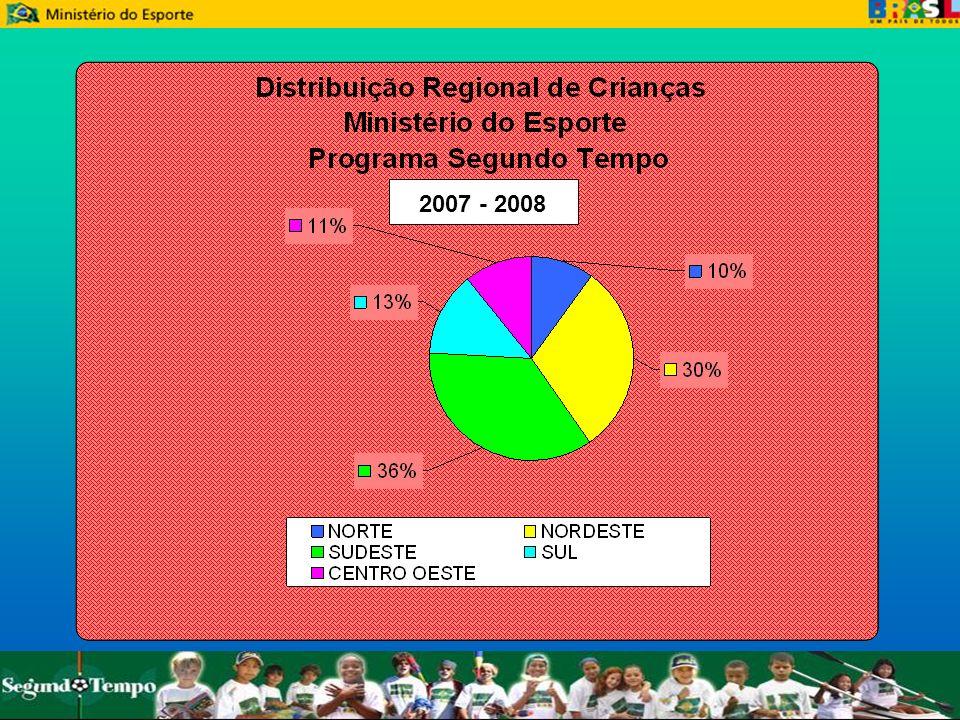 2007-2008 2007 - 2008