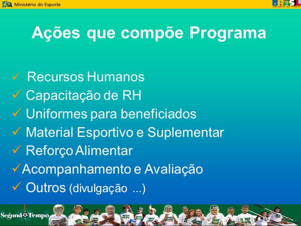 Ações que compõe Programa