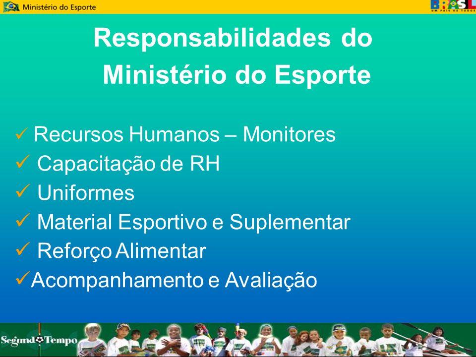 Responsabilidades do Ministério do Esporte