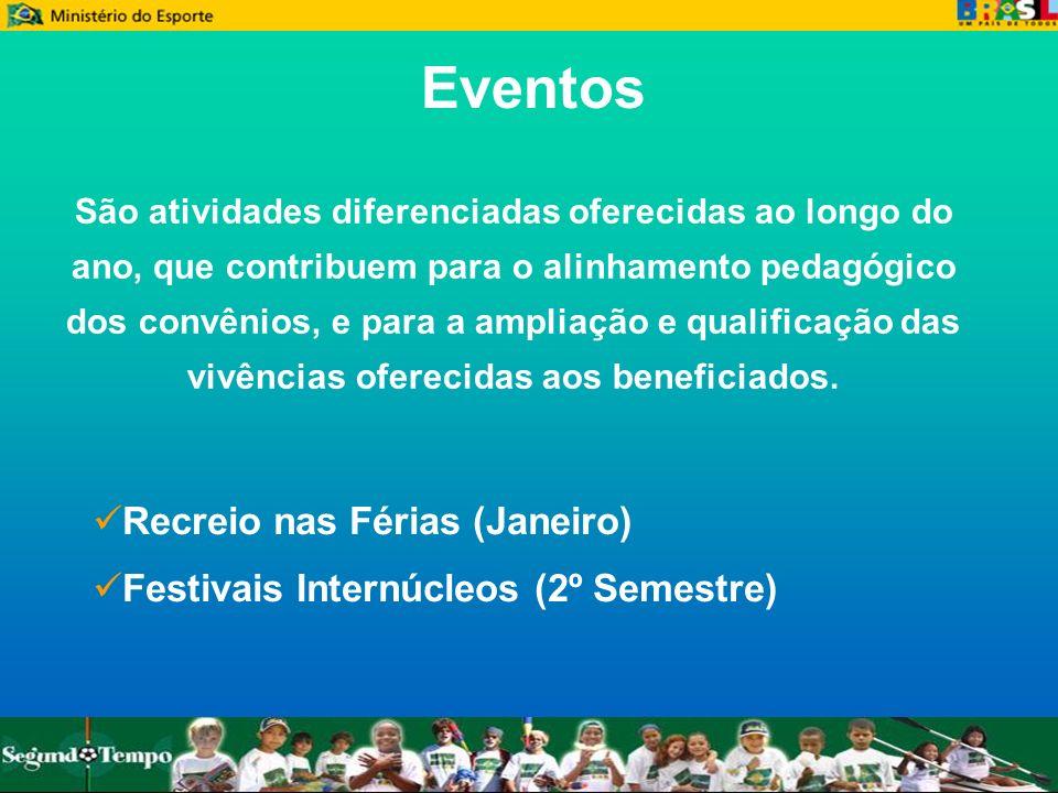 Eventos Recreio nas Férias (Janeiro)