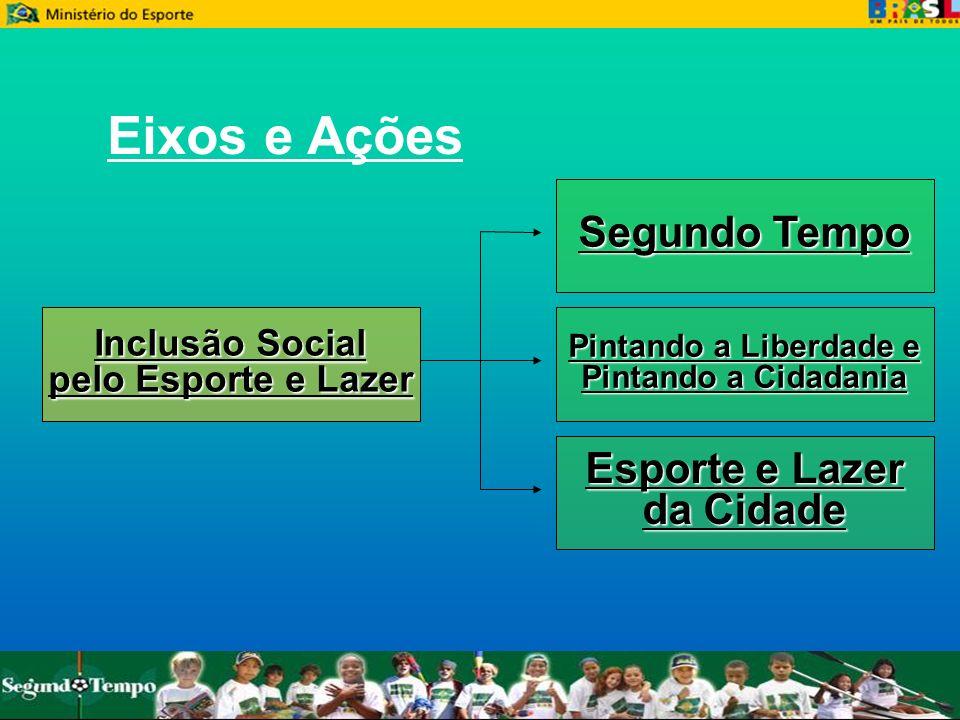 Eixos e Ações Segundo Tempo Esporte e Lazer da Cidade Inclusão Social