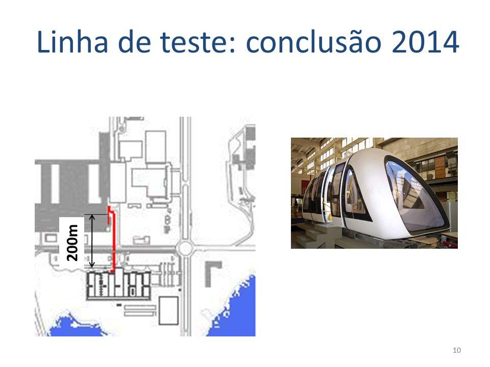 Linha de teste: conclusão 2014