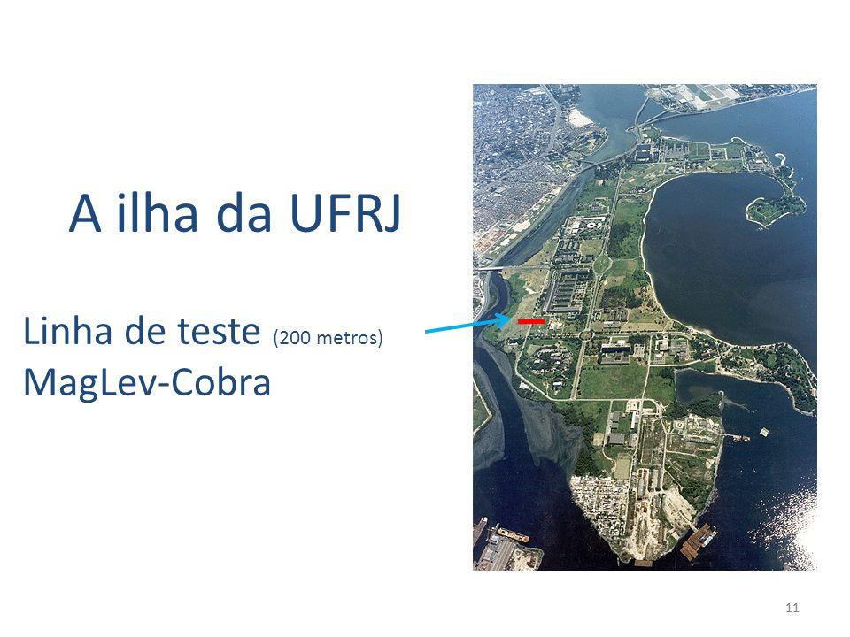 A ilha da UFRJ Linha de teste (200 metros) MagLev-Cobra 11