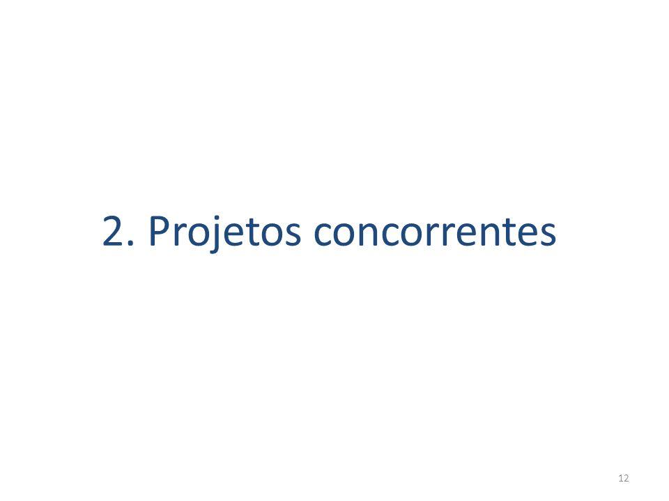 2. Projetos concorrentes