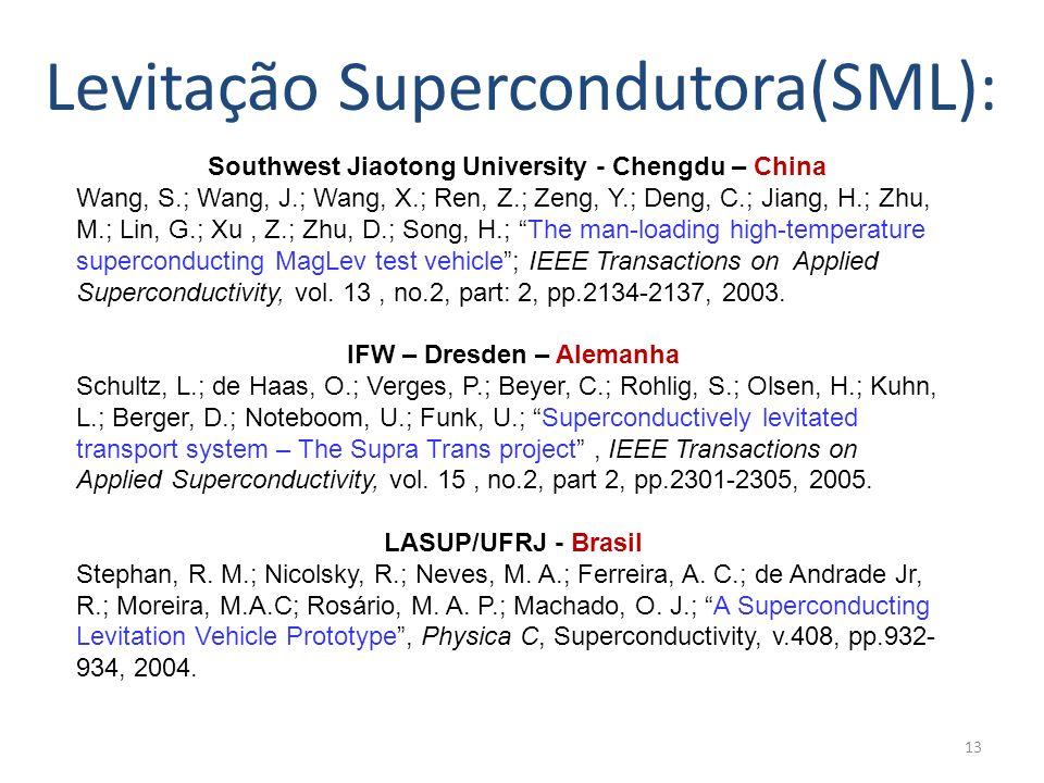 Levitação Supercondutora(SML):