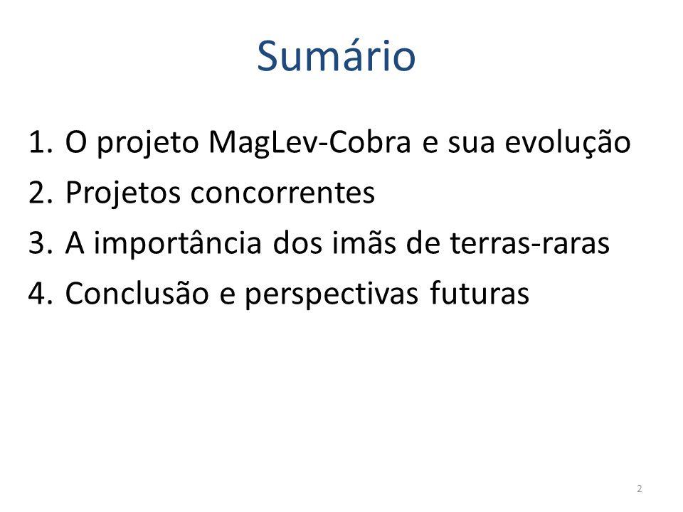 Sumário O projeto MagLev-Cobra e sua evolução Projetos concorrentes