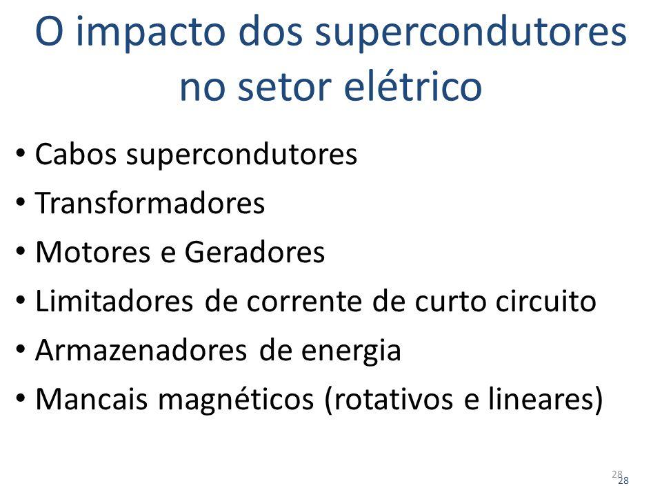 O impacto dos supercondutores no setor elétrico