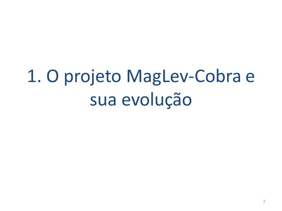 1. O projeto MagLev-Cobra e sua evolução