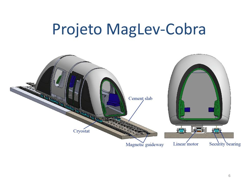 Projeto MagLev-Cobra 6