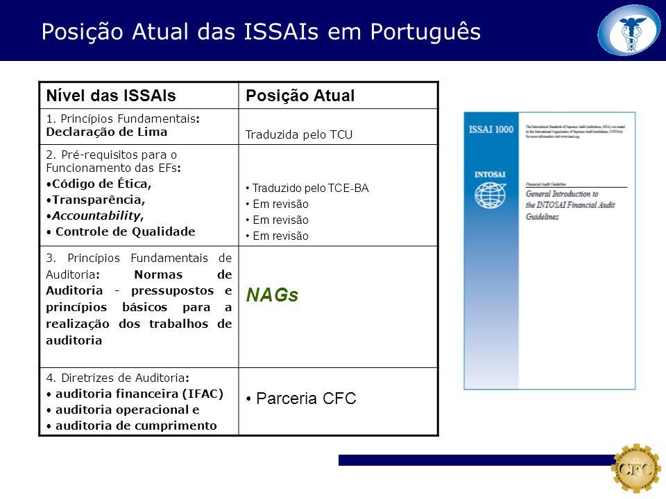 Posição Atual das ISSAIs em Português