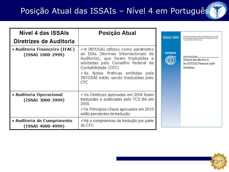 Posição Atual das ISSAIs – Nível 4 em Português