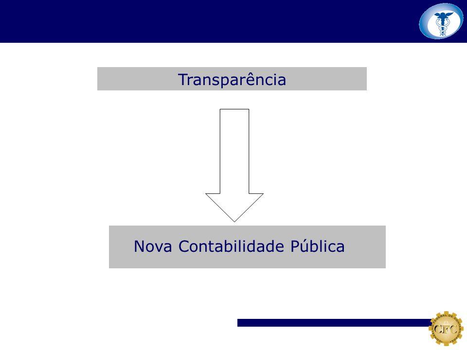 Nova Contabilidade Pública