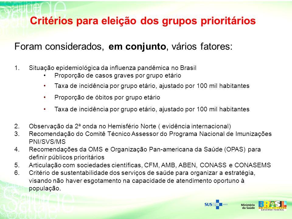 Critérios para eleição dos grupos prioritários
