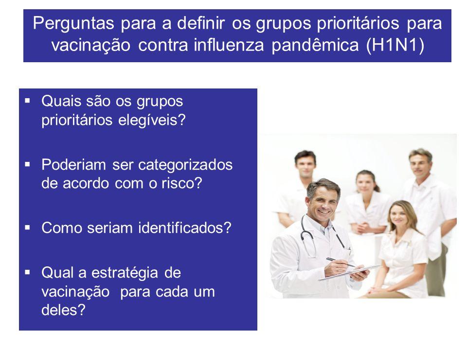 Perguntas para a definir os grupos prioritários para vacinação contra influenza pandêmica (H1N1)