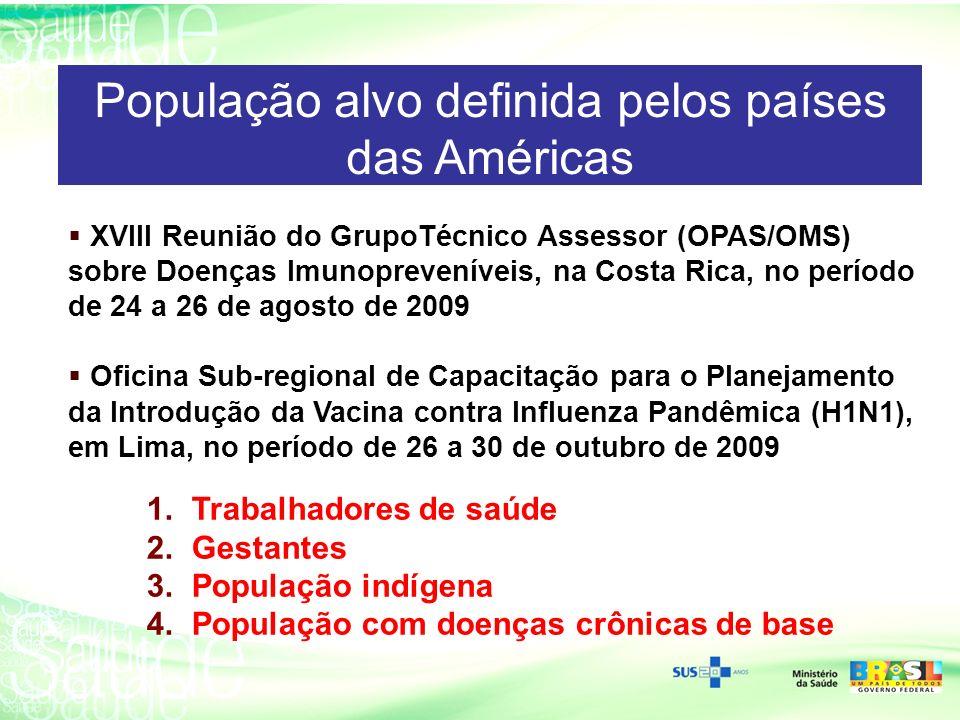 População alvo definida pelos países das Américas