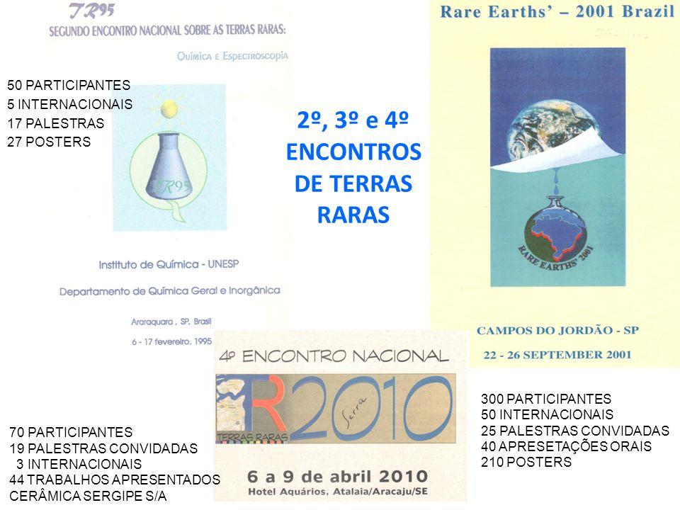 2º, 3º e 4º ENCONTROS DE TERRAS RARAS