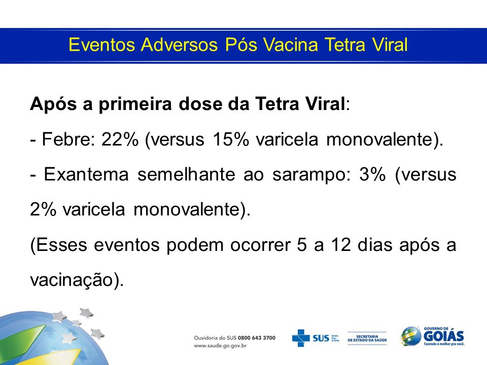 Eventos Adversos Pós Vacina Tetra Viral